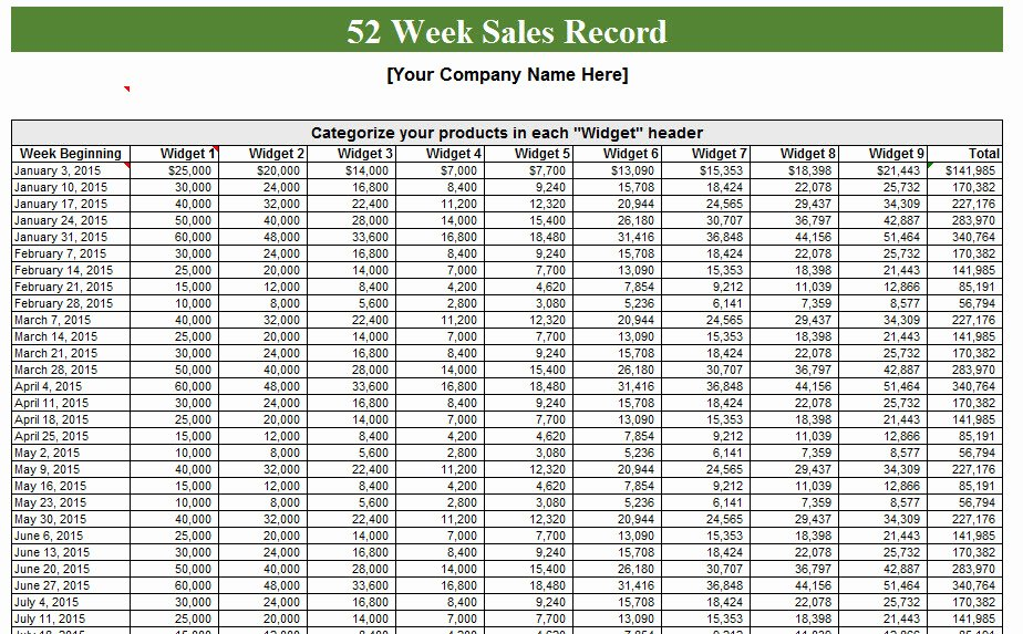 Weekly Sales Plan Template Luxury 52 Week Sales forecast Template Templates Resume
