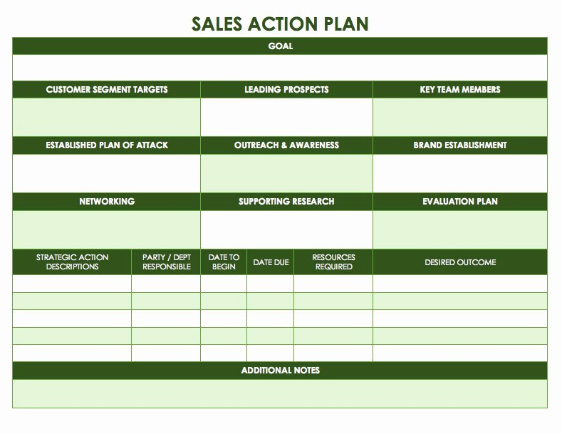 Weekly Sales Plan Template Luxury Free Action Plan Templates Smartsheet