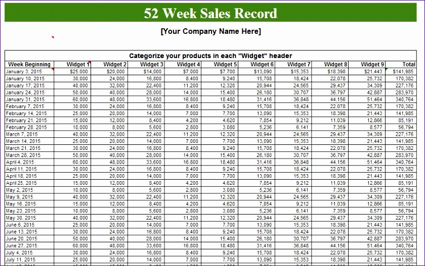 Weekly Sales Plan Template New 6 Project Plan Template Excel Free Exceltemplates