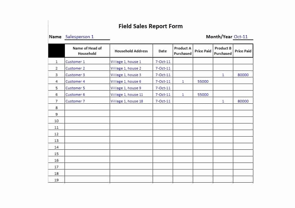 Weekly Sales Report Template Beautiful 45 Sales Report Templates [daily Weekly Monthly Salesman
