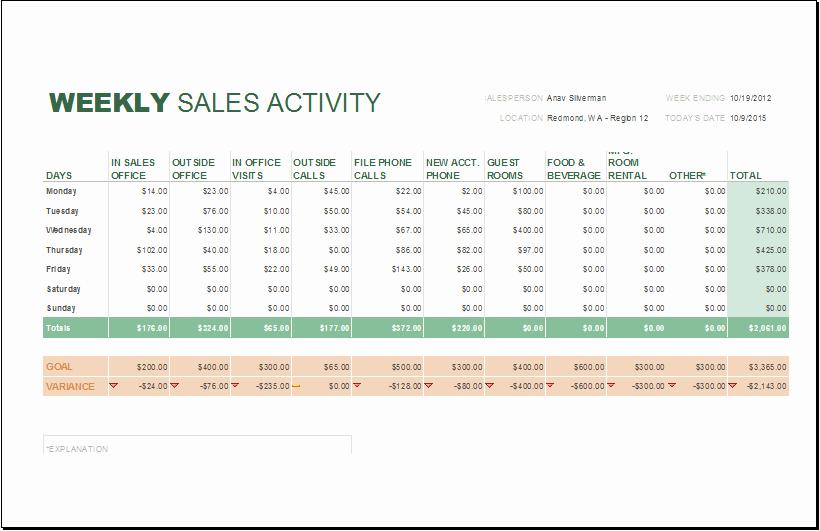 Weekly Sales Report Template Elegant Daily Weekly and Monthly Sales Report Templates