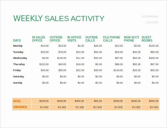 Weekly Sales Report Template Elegant Free Weekly Sales Activity Report Spreadsheet Template for