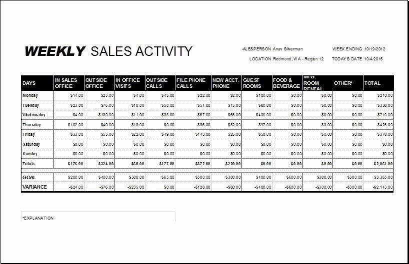 Weekly Sales Report Template Elegant Weekly Sales Report Template Download at