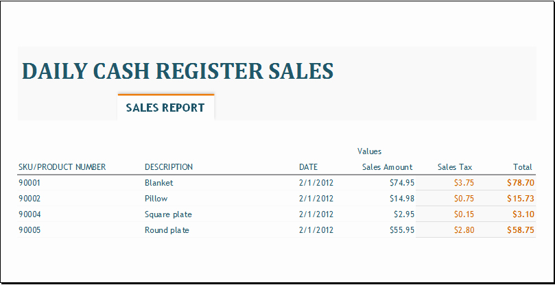 Weekly Sales Report Template Excel Awesome Daily Weekly and Monthly Sales Report Templates