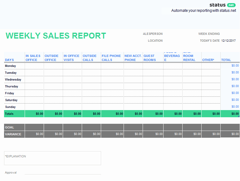 Weekly Sales Report Template Excel Elegant 10 Outstanding Templates Of Weekly Reports