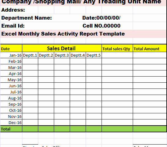 Weekly Sales Report Template Excel Luxury Monthly Sales Activity Report Template – Free Report Templates