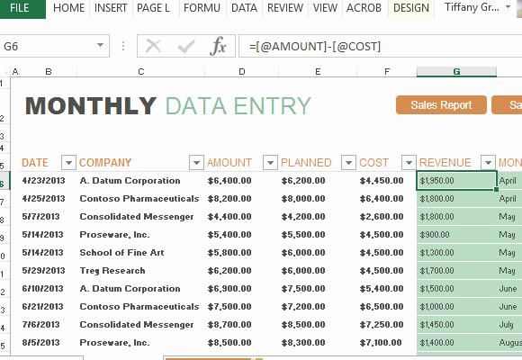 Weekly Sales Report Template Excel Luxury Monthly Sales Report and forecast Template for Excel