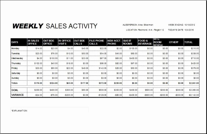 Weekly Sales Report Template Excel Unique Awe Inspiring Weekly Sales Report Template with