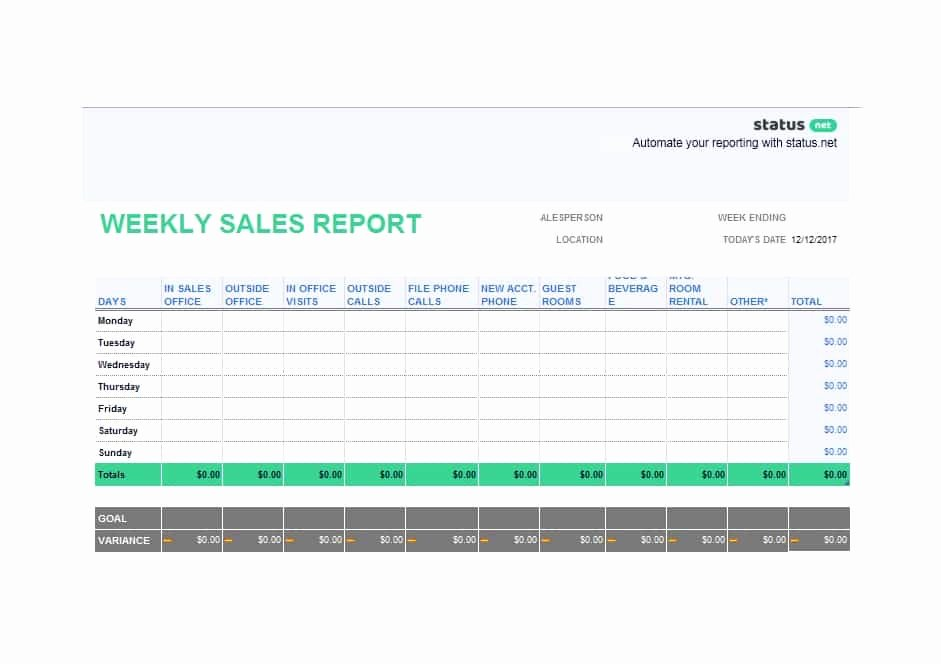 Weekly Sales Report Template Inspirational 45 Sales Report Templates [daily Weekly Monthly Salesman