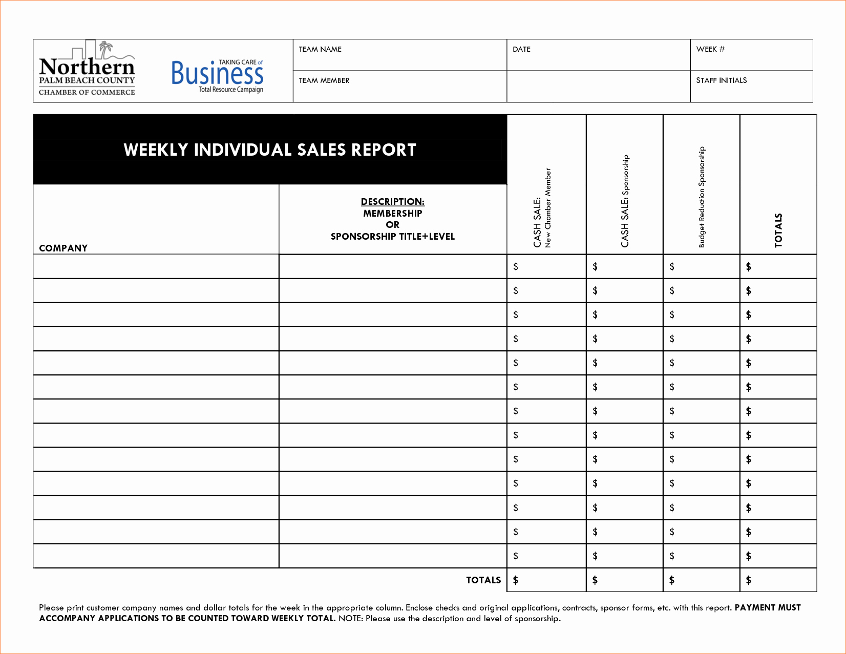 Weekly Sales Report Template Unique 3 Weekly Sales Report Templatereport Template Document