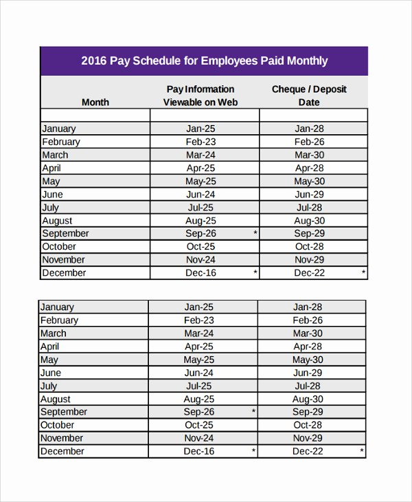 Weekly Staffing Schedule Template Inspirational Blank Employee Schedule form Templates Resume Examples