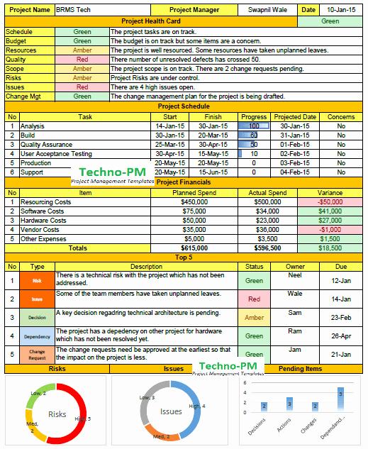 Weekly Status Report Template Excel Best Of Project Status Report Template Free Download Free