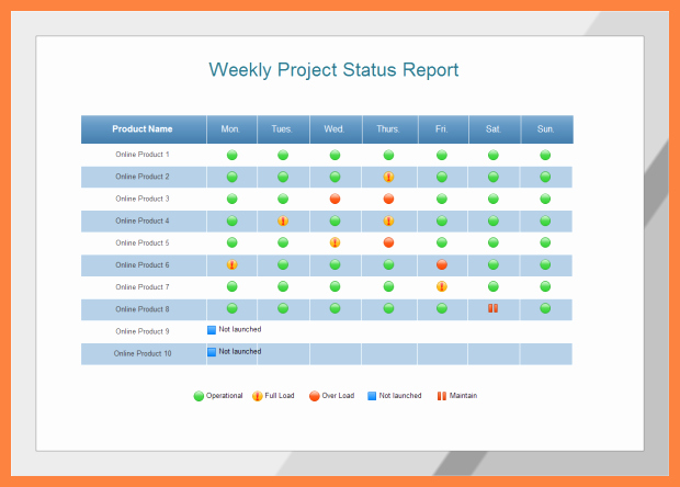 Weekly Status Report Template Excel Inspirational 5 Multiple Project Status Report Template
