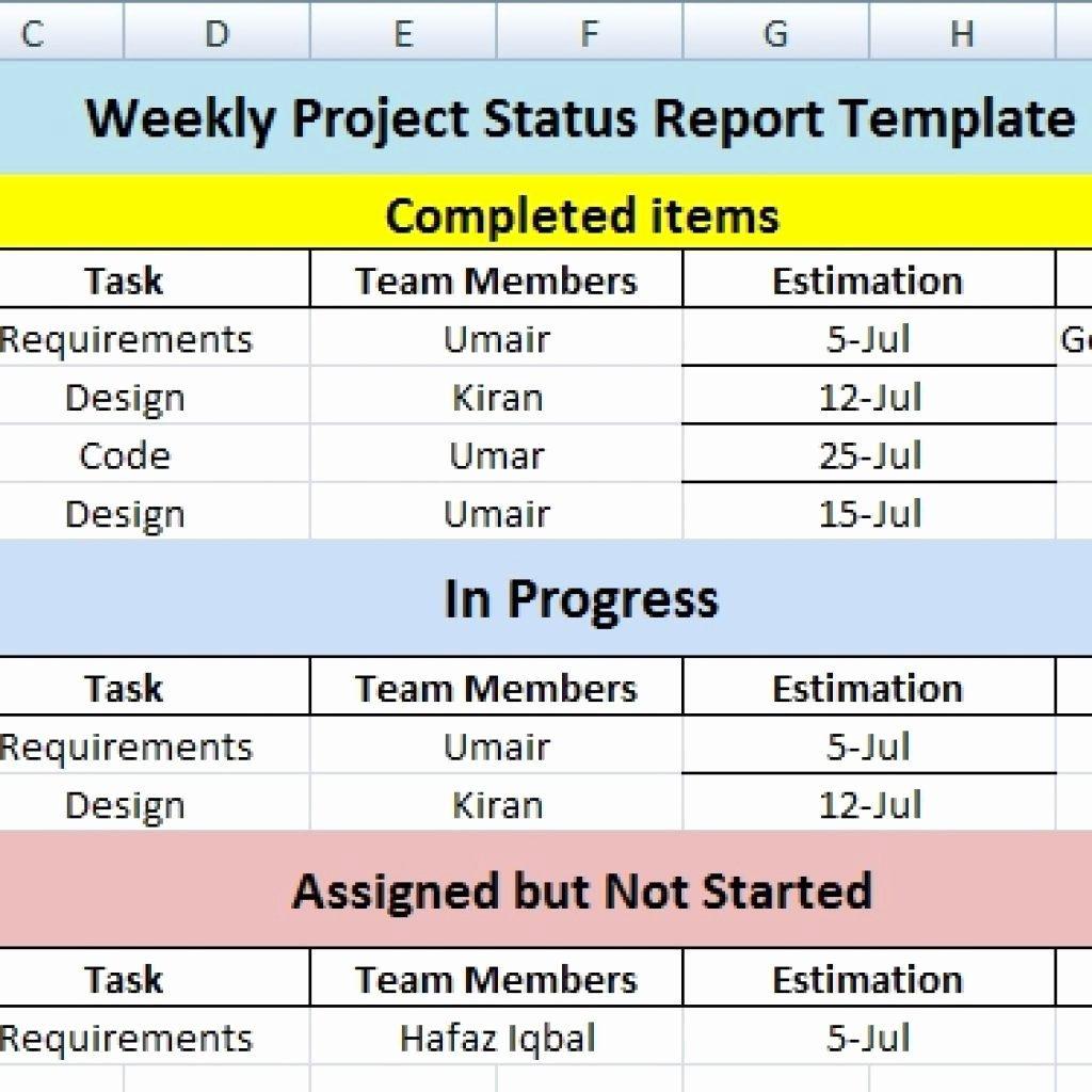 Weekly Status Report Template Excel Inspirational Weekly Status Report Template Excel Templates Data
