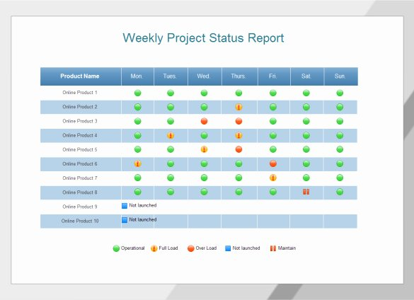 Weekly Status Report Template Excel Inspirational Weekly Status Report Templates 27 Free Word Documents