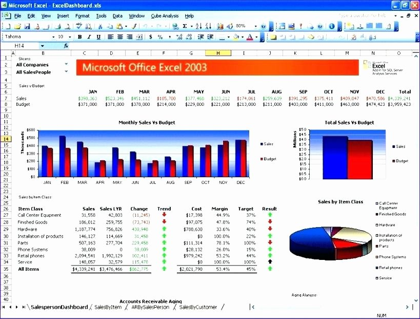 Weekly Status Report Template Excel Lovely Weekly Project Status Report Template Excel Create Weekly