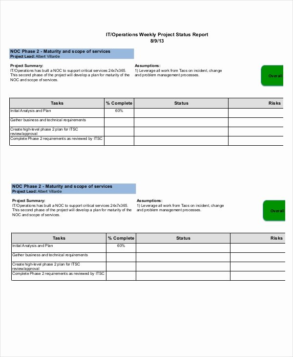 Weekly Status Report Template Word Unique 19 Printable Project Status Report Templates Google Docs