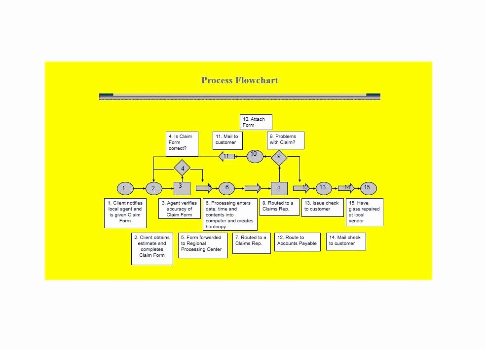 Work Flow Chart Template Awesome 40 Fantastic Flow Chart Templates [word Excel Power Point]