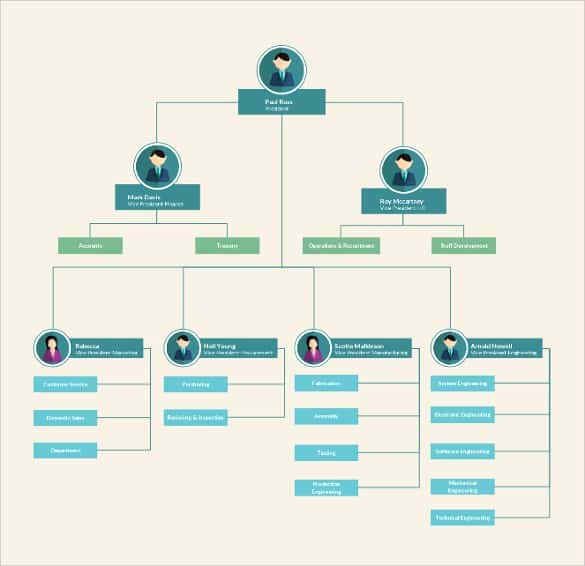 Work Flow Chart Template Awesome 44 Flow Chart Templates Free Sample Example format