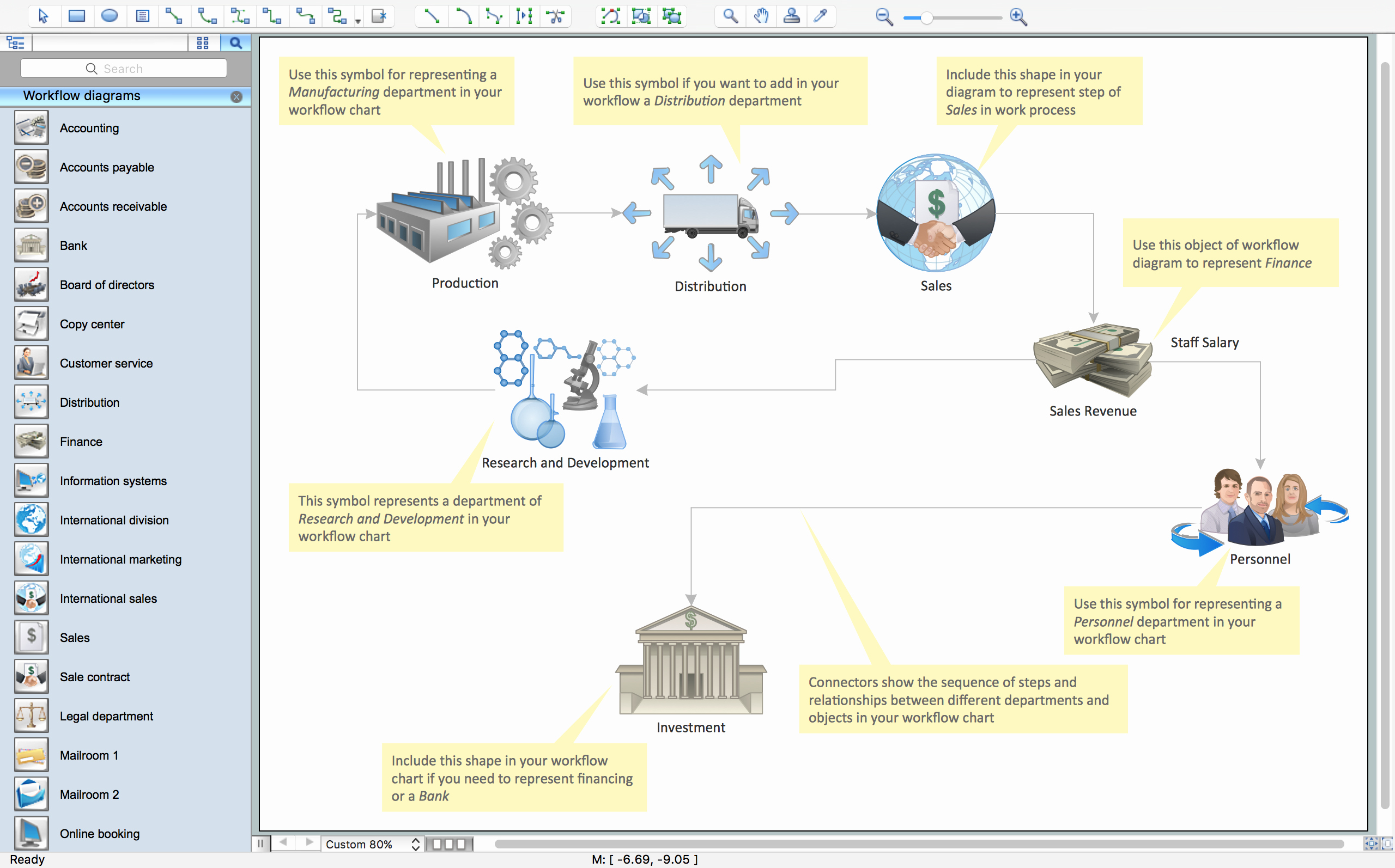 Work Flow Chart Template Beautiful Create Workflow Diagram