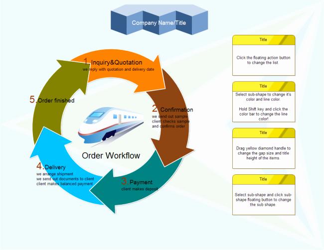 Work Flow Chart Template Beautiful order Workflow