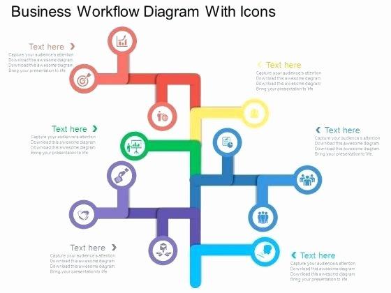 Work Flow Chart Template Elegant A Pretty Circular Scrum Process Diagram Model Work Flow