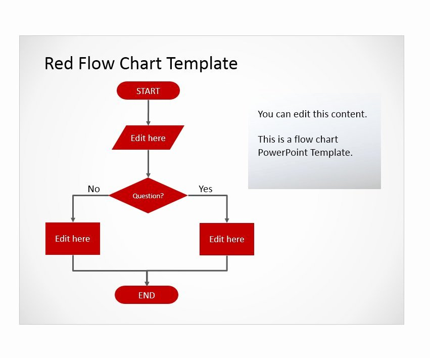 Work Flow Chart Template Inspirational 40 Fantastic Flow Chart Templates [word Excel Power Point]
