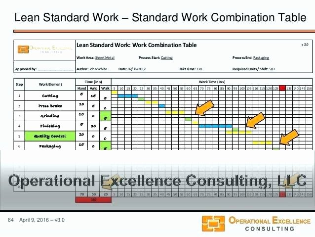 Work Instruction Template Excel Fresh Time Stu S Work Measurement and Standards How Not to
