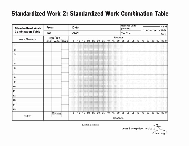 Work Instruction Template Excel Unique What is A Standardized Work Bination Sheet