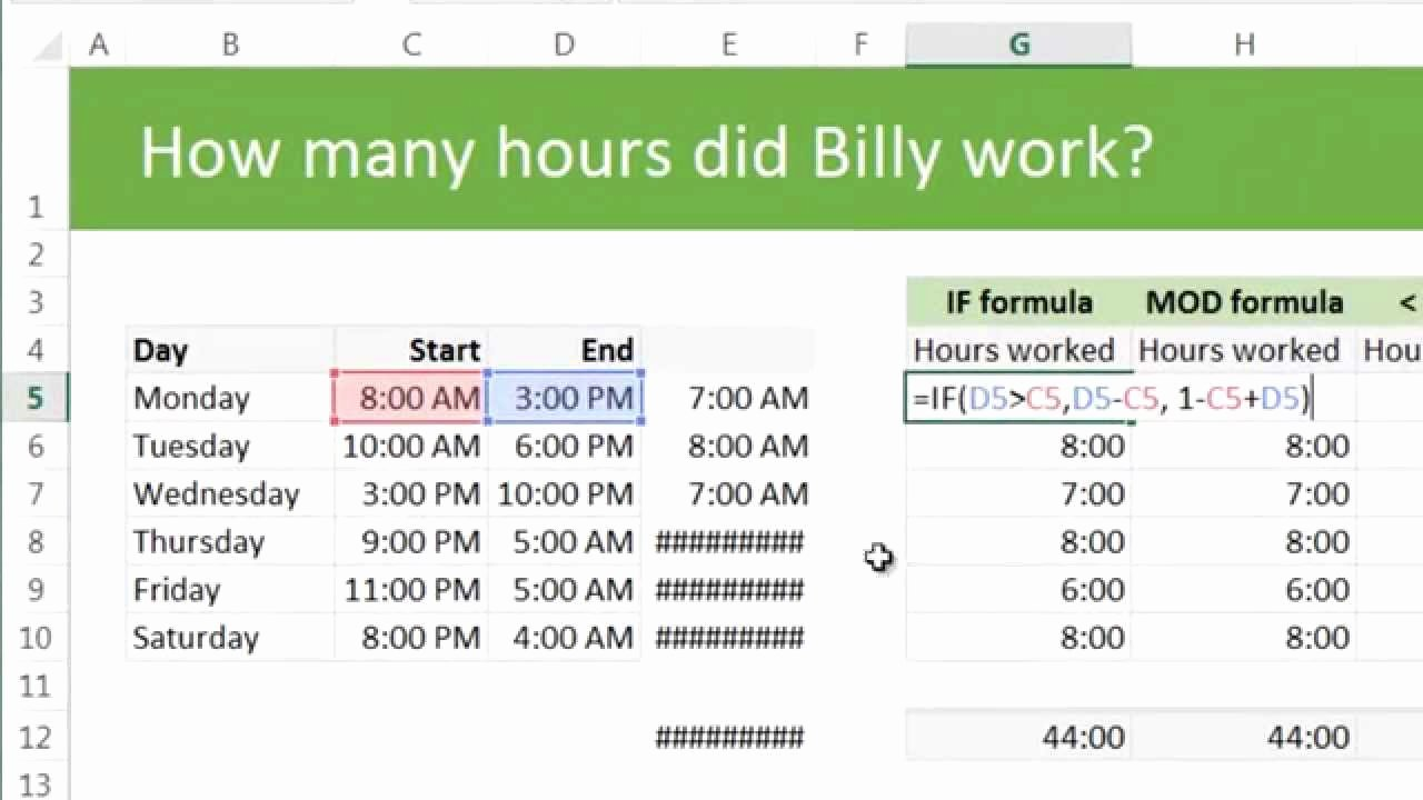 Working Hours Schedule Template Lovely Calculating total Working Hours Using Excel Example