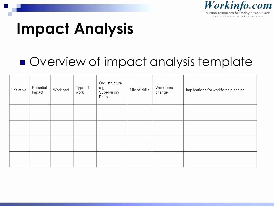 Workload Analysis Excel Template Awesome Employee Utilization Report Template Excel – Falgunpatel