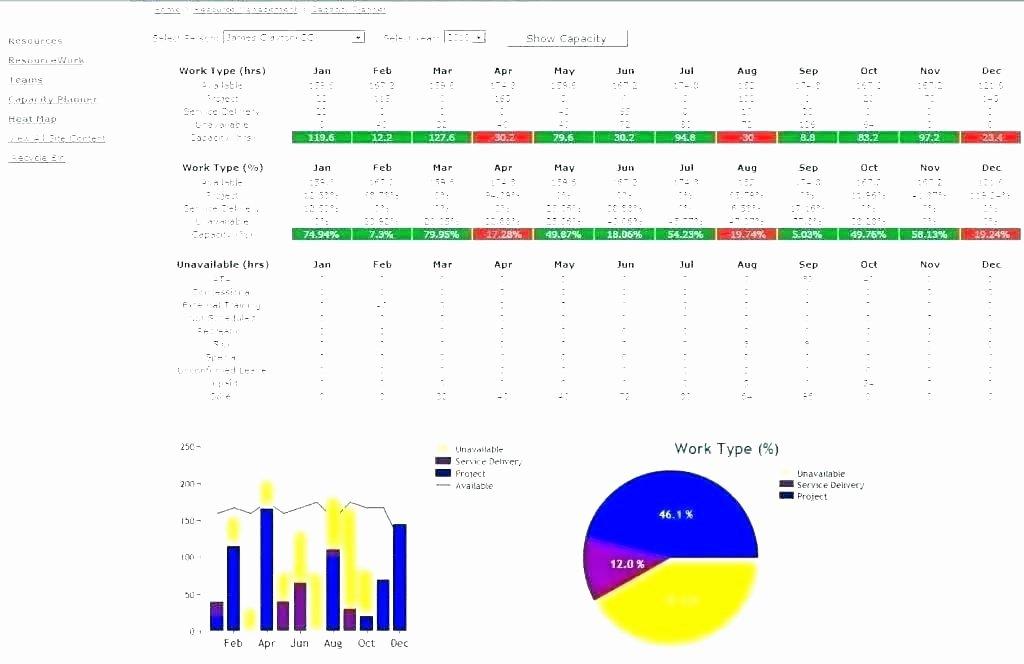 Workload Analysis Excel Template Elegant Calculation Employee Workload Analysis Template Excel Free