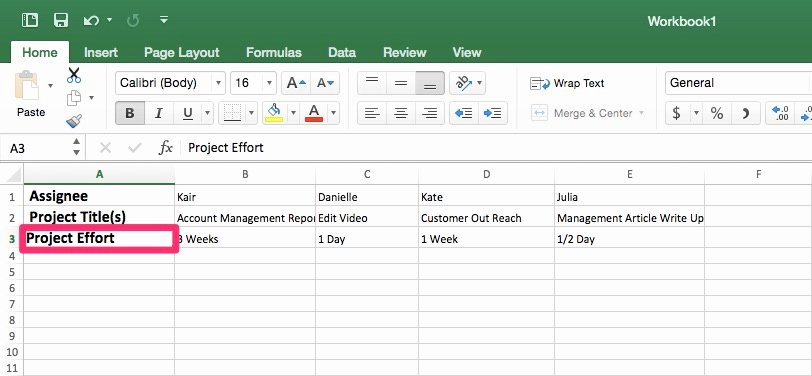 Workload Analysis Excel Template Elegant Daily Production Report Template Schedule Excel event