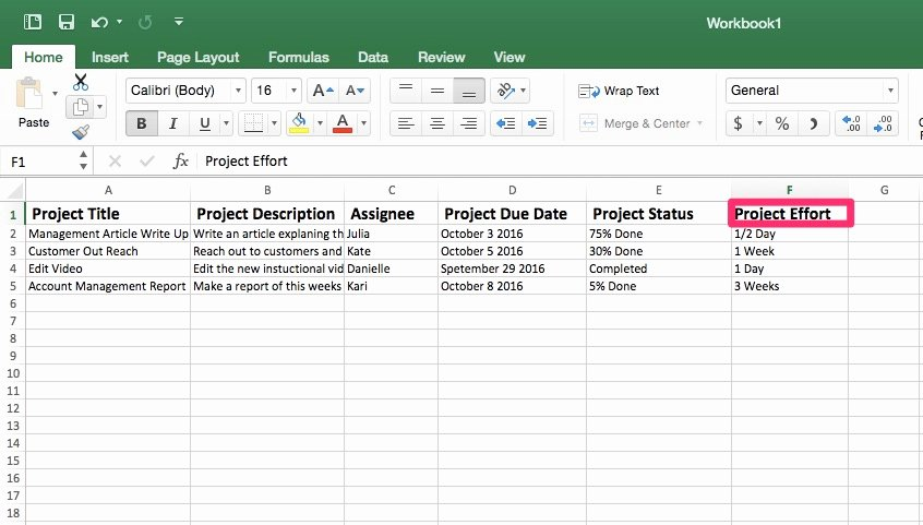 Workload Analysis Excel Template Inspirational Workload Management Template In Excel Priority Matrix