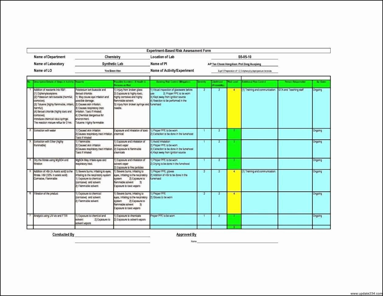 Workload Analysis Excel Template Unique Job Hazard Analysis Template Excel Unique Cost Analysis