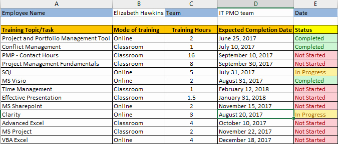 Workout Schedule Template Excel Fresh Employee Training Plan Excel Template Download Free