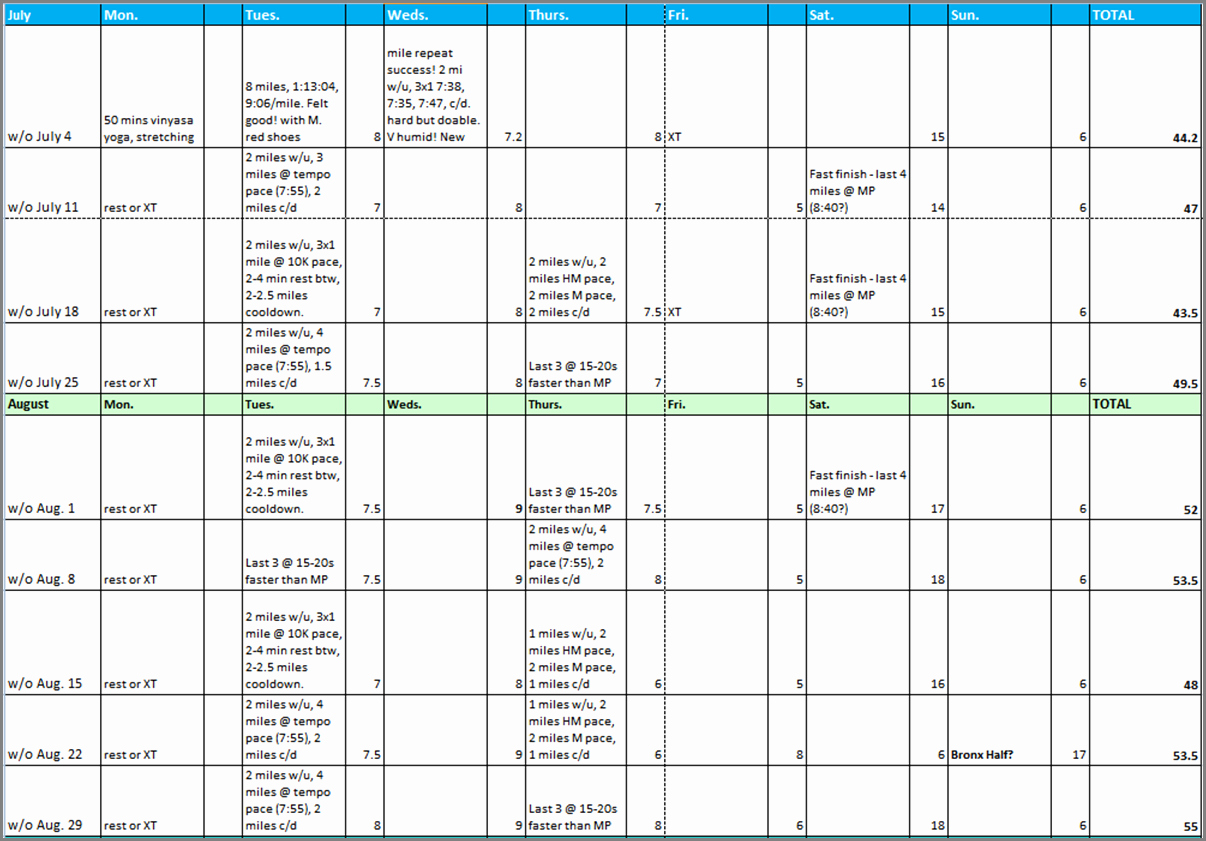 Workout Schedule Template Excel Inspirational Excel Sheet for Workout Schedule