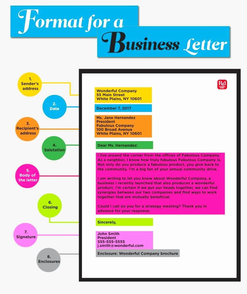 Writing A Business Letter Template Inspirational Business Letter format How to Write A Business Letter