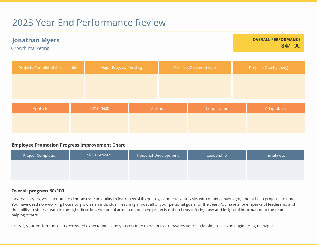Year End Review Template Awesome 50 Customizable Annual Report Design Templates Examples