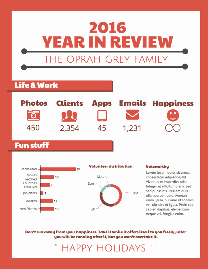 Year End Review Template Fresh 50 Customizable Annual Report Design Templates Examples