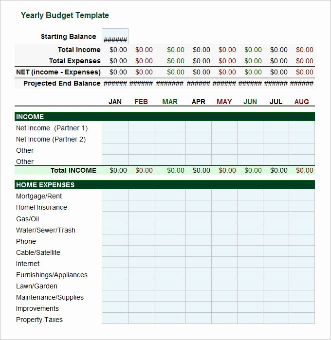 Yearly Budget Template Excel Free Beautiful Yearly Bud Templates – 5 Free Word Excel Documents