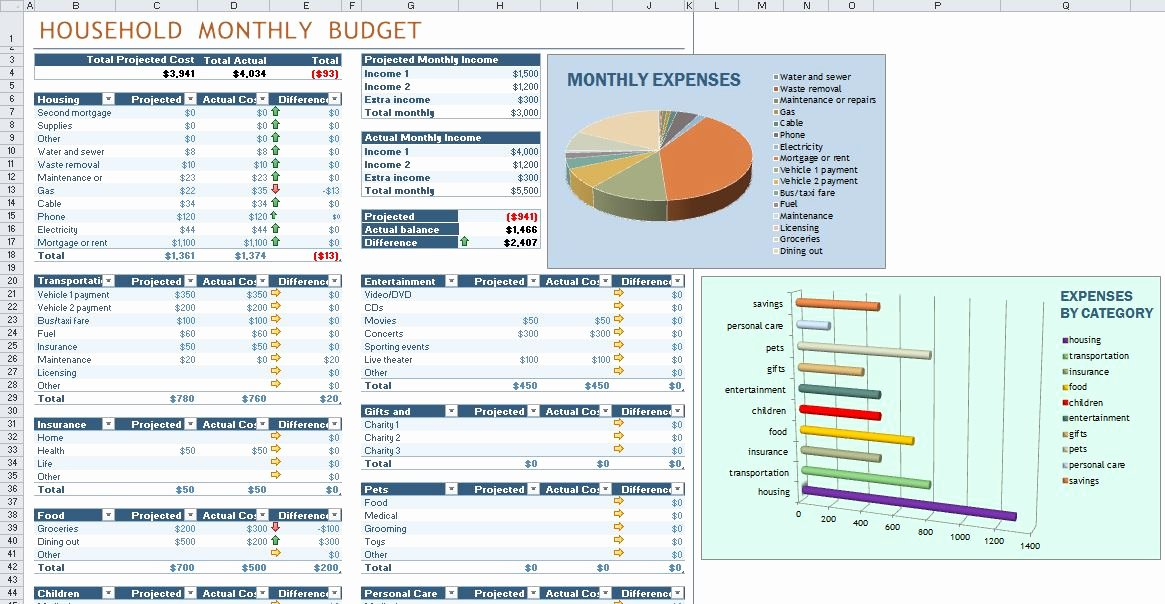 Yearly Budget Template Excel Free Elegant Household Monthly Bud Template