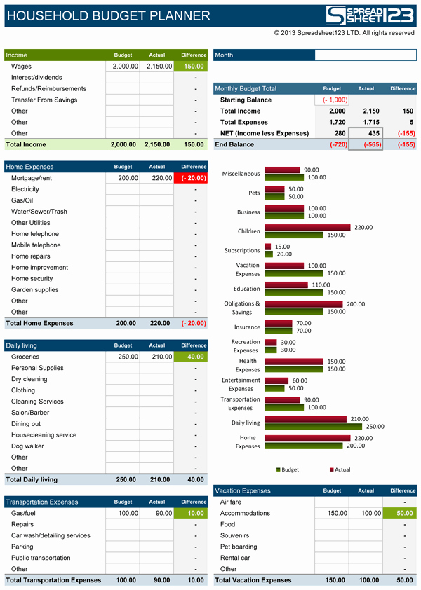 Yearly Budget Template Excel Free Luxury Household Bud Planner