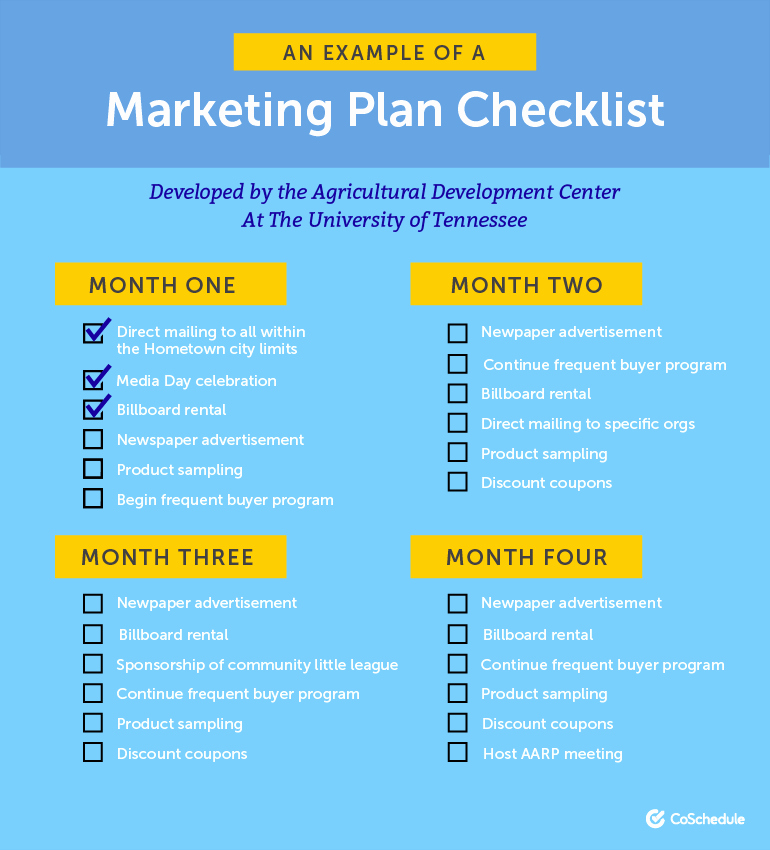 Yearly Marketing Plan Template Beautiful 30 Marketing Plan Samples and 7 Templates to Build Your