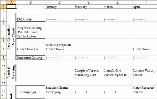 Yearly Marketing Plan Template Elegant Strategic Munication Plan Template Stunning Public