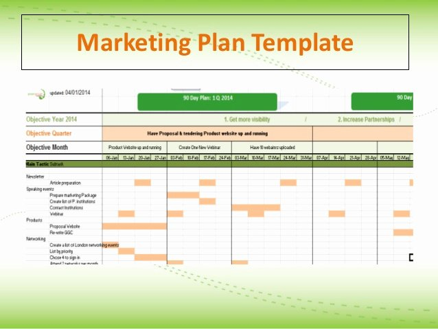 Yearly Marketing Plan Template New Marketing & Sales Year Plan